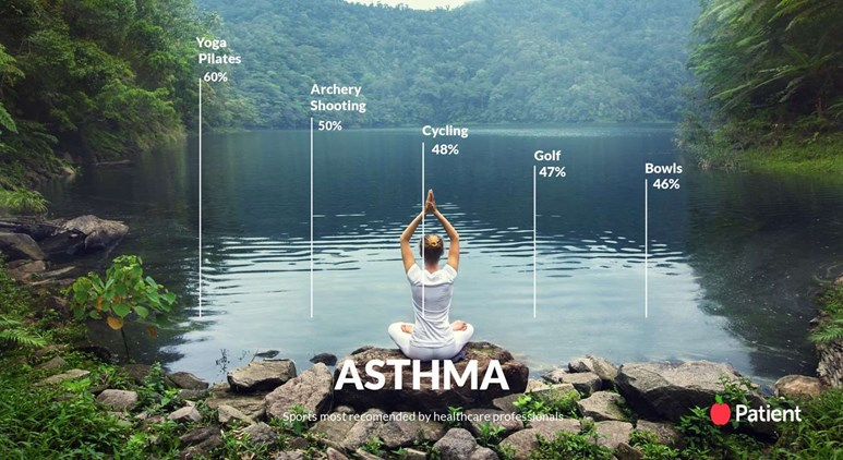 We asked healthcare professionals which are the best sports for asthma