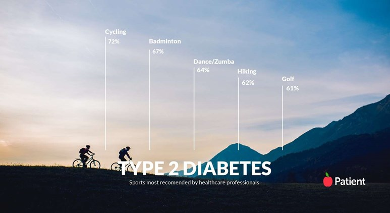 We asked healthcare professionals which are the best sports for type 2 diabetes