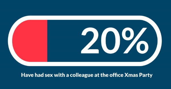 Stats of our Christmas sexual health survey